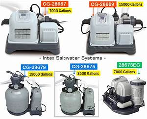 Best Salt Water Generator