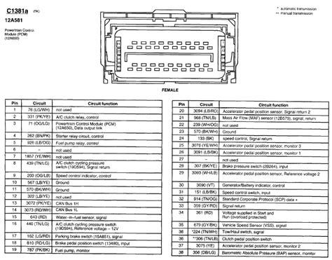 Ford Wiring Diagram For Upfitter Switches
