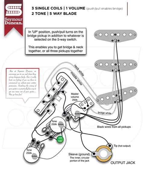 neck single coil seymour duncan part