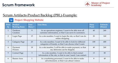 scrum product backlog template spreadsheets