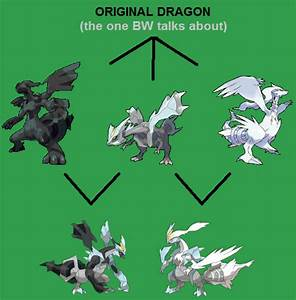 Legendary Pokemon Discussion Thread [Read First Post] - Page 5