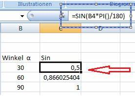 Zahl Pi Berechnen : techniker schule butzbach edv microsoft excel trigonometrische funktionen projektwiki ein ~ Themetempest.com Abrechnung