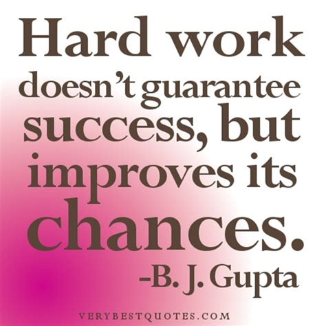 Top Motivational Work Quotes