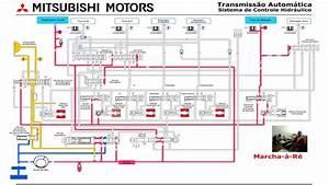 Circuito Electro-hidr U00e1ulico De Una Transmisi U00f3n Autom U00e1tica
