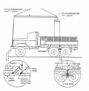 Tm 55 2320 272 14 1 M923 Transport Guide M923 Transport Guide