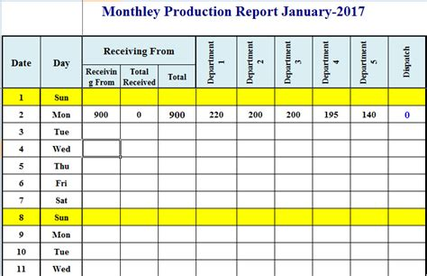 production plan template production plan format in excel template template124