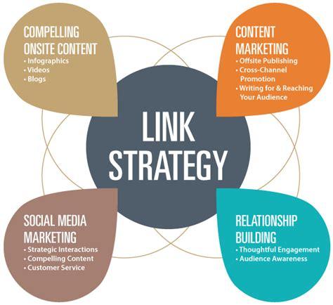 seo link building best practice link building will help your seo