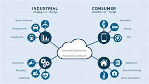 Genpact Helps Manufacturers Harness Power of Internet of ...