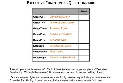 find  executive functioning strengths  weakness