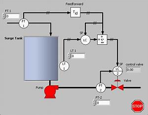 Designing A Control Strategy  Pid And Fuzzy Logic Toolkit
