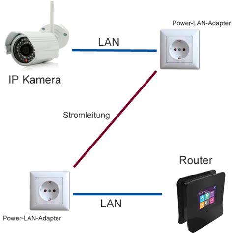 power lan adapter zur 220 bertragung vom ip kamera signal per