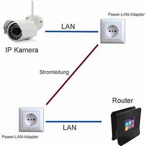 Wlan Zu Lan Adapter : power lan adapter zur bertragung vom ip kamera signal per stromleitung netzwerkkamera per ~ Frokenaadalensverden.com Haus und Dekorationen