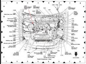 similiar ford f 250 6 0 engine diagram coolant keywords ford f 250 6 0 sel engine diagram ford get image about wiring