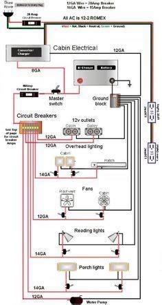 wiring diagram cargo trailer ideas cargo trailer cer trailer wiring diagram teardrop