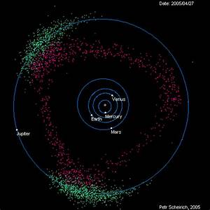 The Asteroid Belt : gifs