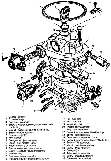 Repair Guides Throttle Body Injection Tbi System