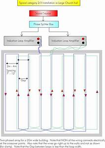 Induction Loop Wiring Diagram. induction loop wikipedia. loop detectors and  driveway loops. audio induction loop theory. induction loop vehicle  detector. diy students induction receiver. induction loop vehicle detector  and counter. wiring schematic2002-acura-tl-radio.info
