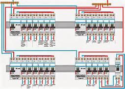 schema electrique montage tableau electrique - Schema Tableau Electrique Maison