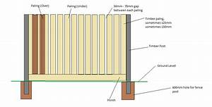 How To Build A Pailing Timber Fence
