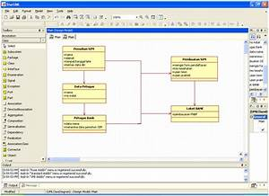 Sharing Ilmu  Membuat Class Diagram Dan Activity Diagram