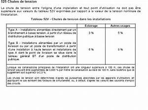 Calcul Puissance Compteur Edf : profil du membre cmt sur le forum lectricit page 60 ~ Medecine-chirurgie-esthetiques.com Avis de Voitures