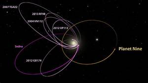 Planet Nine - Astronomers Find Evidence of a Real Ninth ...