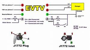 J1772-2009 Charging For Your Ev