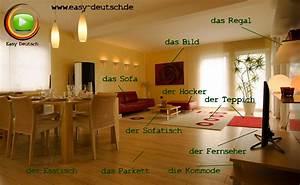 Bilder Für Das Wohnzimmer : vokabeln das wohnzimmer easydeutsch ~ Michelbontemps.com Haus und Dekorationen