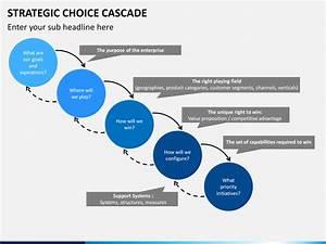 Strategic Choice Powerpoint Template