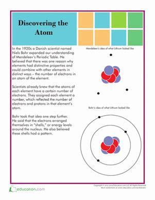 atom structure worksheet education