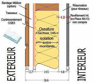 Epaisseur Mur Ossature Bois : mur ossature bois composition kitmaisonbois ~ Melissatoandfro.com Idées de Décoration