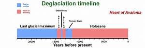 Regional Paleoclimate