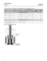 Fisher® HP Series Control Valves - FISHER REGULATORS - PDF