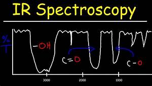 Ir Spectroscopy Table Functional Groups Pdf
