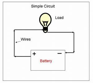 Image Gallery simple circuit