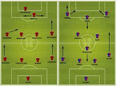 Pep's Barcelona vs Sacchi's Milan Clash of the titans