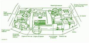 2001 Kia Sedona Exfuse Box Diagram  U2013 Auto Fuse Box Diagram