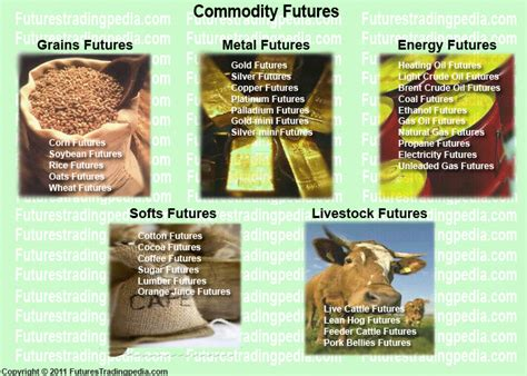 Commodity Futures By Futurestradingpediam. Heating And Cooling Portland. San Carlos Self Storage Compare College Costs. Security Plus Online Training. Dodge Ram Vs Silverado Kansas Online Learning. Data Recovery Richmond Va Unfiled Tax Returns. Diesel Mechanic Schools In California. Unleaded Gasoline Price Austin Moving Company. Auto Insurance Springfield Ma