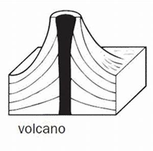 volcanoe facts definition of volcanoe facts by the free With fissure volcano diagram fissure eruption of volcanoes