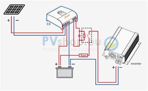 Solar Panels Diagram Well Hvac System