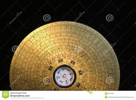 Feng Shui Compass Stock Image. Image Of Decor, South, Wind