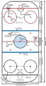 Roller Hockey Surface Layout