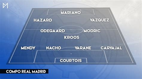 Villarreal-Real Madrid : les compos officielles