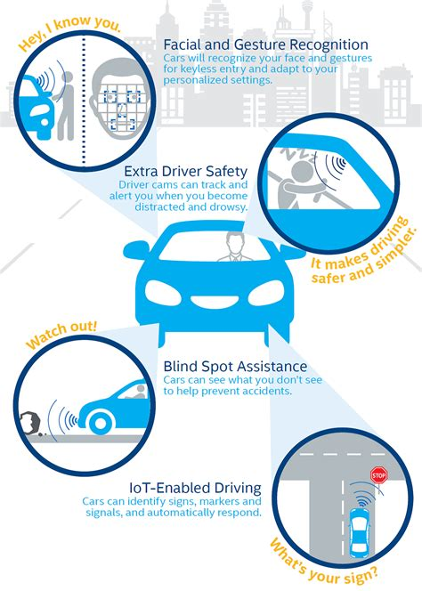 car cusion intelligent driving experience a ride with intel
