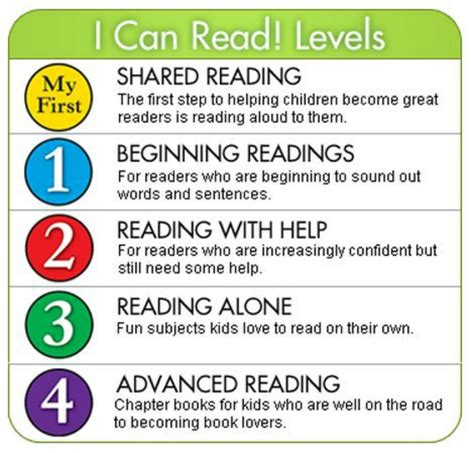mama librarian easy readers and reading levels part 1