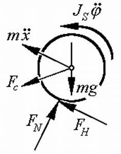 Massenträgheitsmoment Berechnen : aufgabe 29 12 ~ Themetempest.com Abrechnung