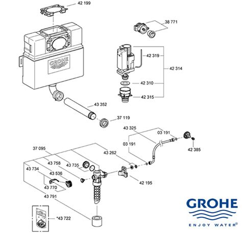 kitchen faucet assembly grohe eau2 cistern 38691 000 spare parts