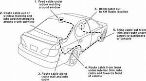 Xm Sedans  U0026 Coupes Installation