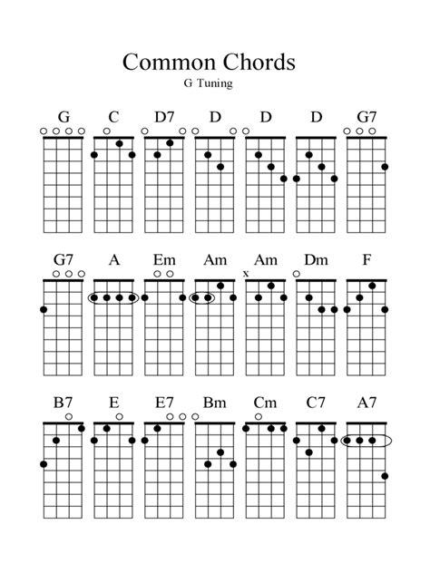 banjo chord chart template   templates   word