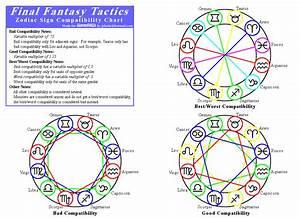 Final Fantasy Tactics Zodiac Compatibility Chart For